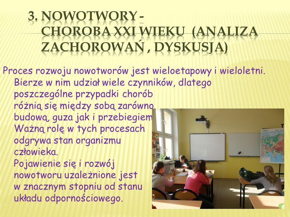3. NOWOTWORY - choroba XXI wieku (analiza zachorowań , dyskusja)