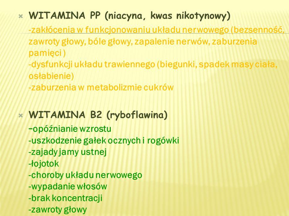 WITAMINA PP (niacyna, kwas nikotynowy)