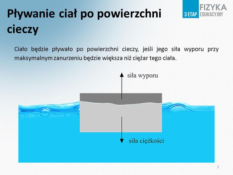 Pływanie ciał po powierzchni cieczy