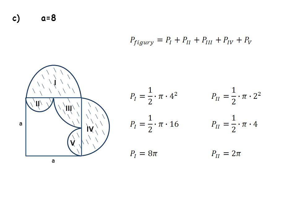 c) a=8 I II III a IV V a