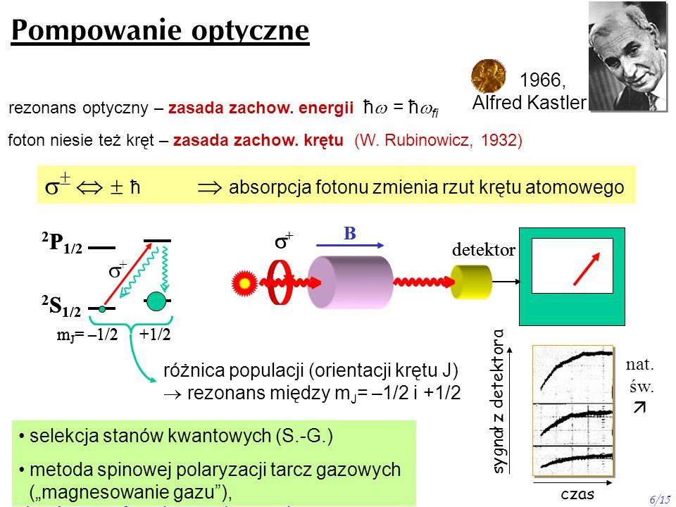 Pompowanie optyczne 1966, Alfred Kastler. rezonans optyczny – zasada zachow. energii ħ = ħfi.
