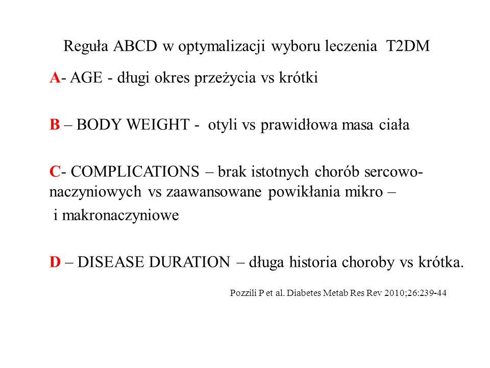 Reguła ABCD w optymalizacji wyboru leczenia T2DM