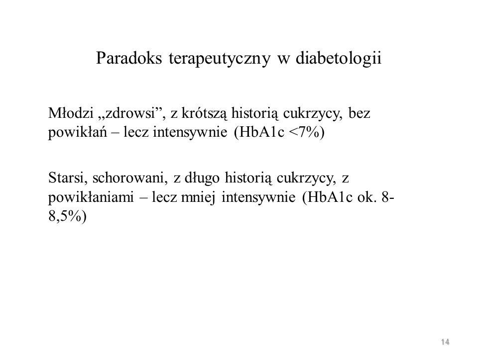 Paradoks terapeutyczny w diabetologii