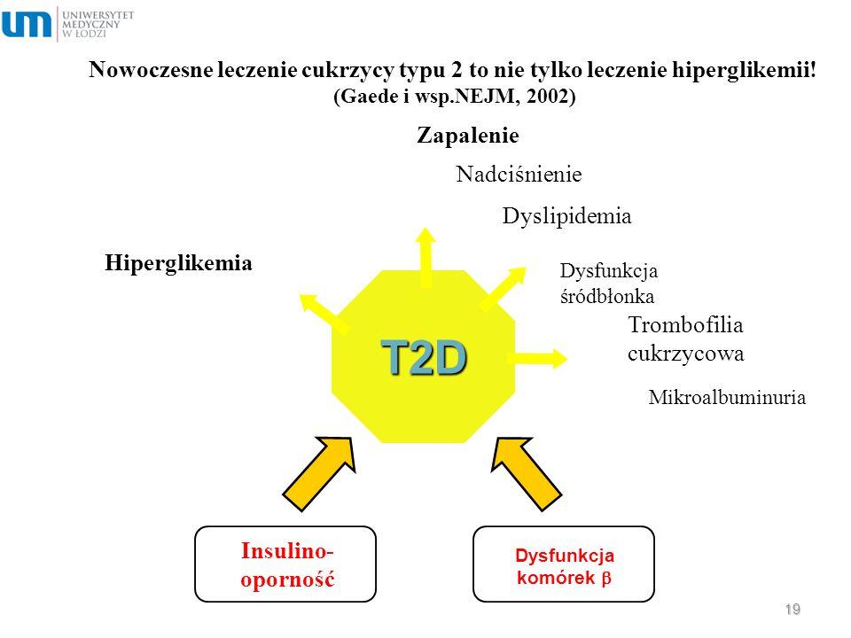 Nowoczesne leczenie cukrzycy typu 2 to nie tylko leczenie hiperglikemii! (Gaede i wsp.NEJM, 2002)