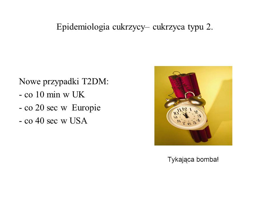 Epidemiologia cukrzycy– cukrzyca typu 2.