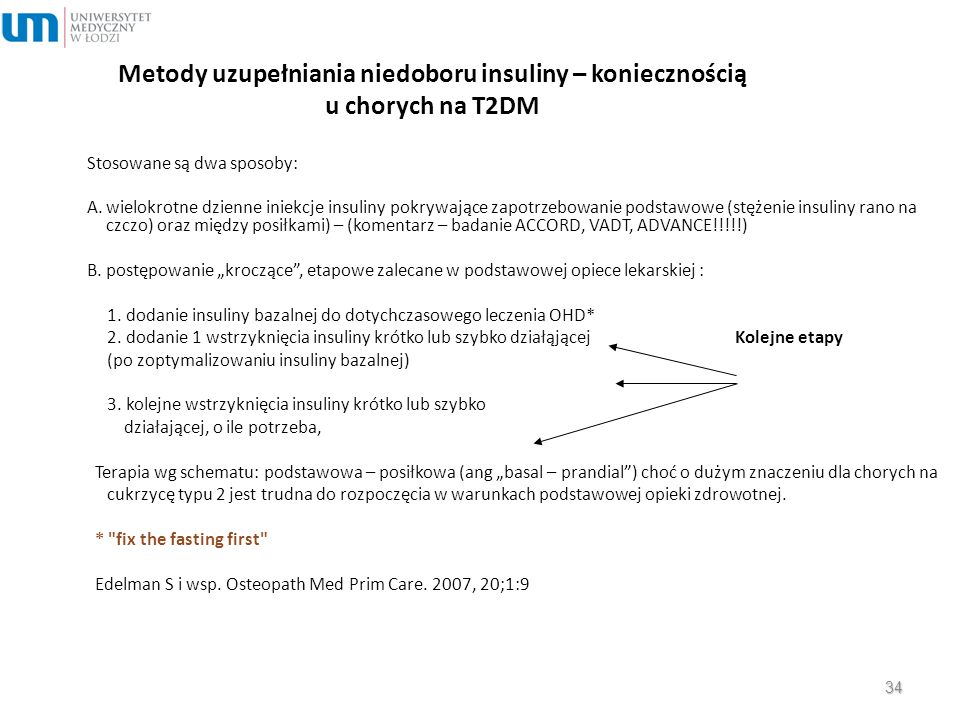 Metody uzupełniania niedoboru insuliny – koniecznością u chorych na T2DM