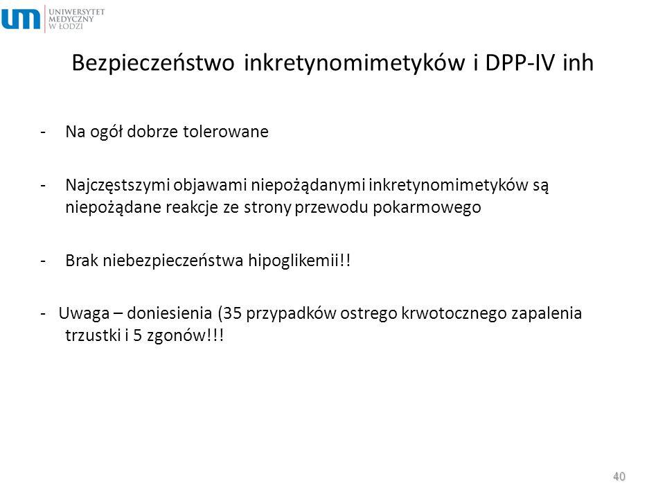 Bezpieczeństwo inkretynomimetyków i DPP-IV inh