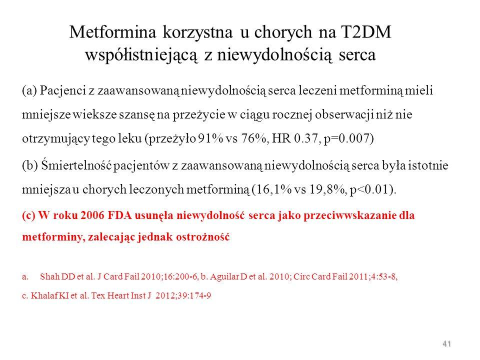 Metformina korzystna u chorych na T2DM współistniejącą z niewydolnością serca