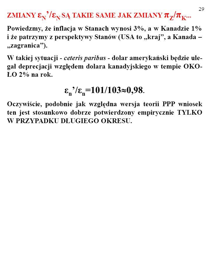 εn'/εn=101/1030,98. ZMIANY εN'/εN SĄ TAKIE SAME JAK ZMIANY πZ/πK...