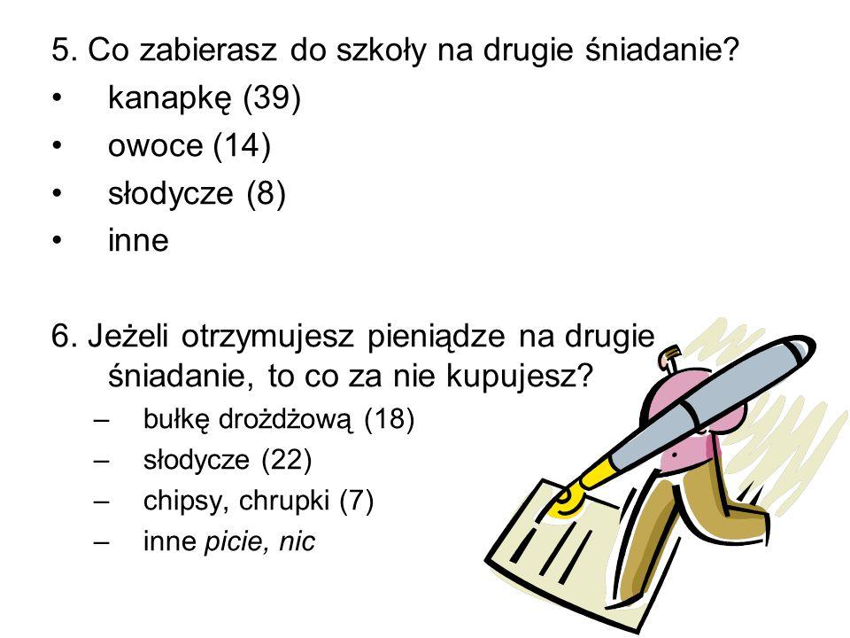 5. Co zabierasz do szkoły na drugie śniadanie kanapkę (39) owoce (14)