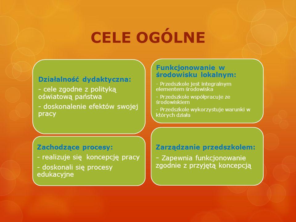CELE OGÓLNE - Zapewnia funkcjonowanie zgodnie z przyjętą koncepcją