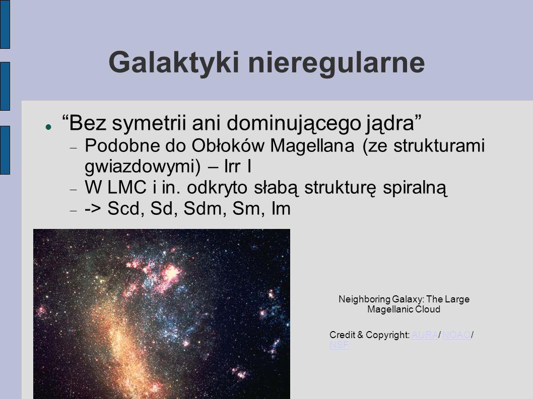 Galaktyki nieregularne