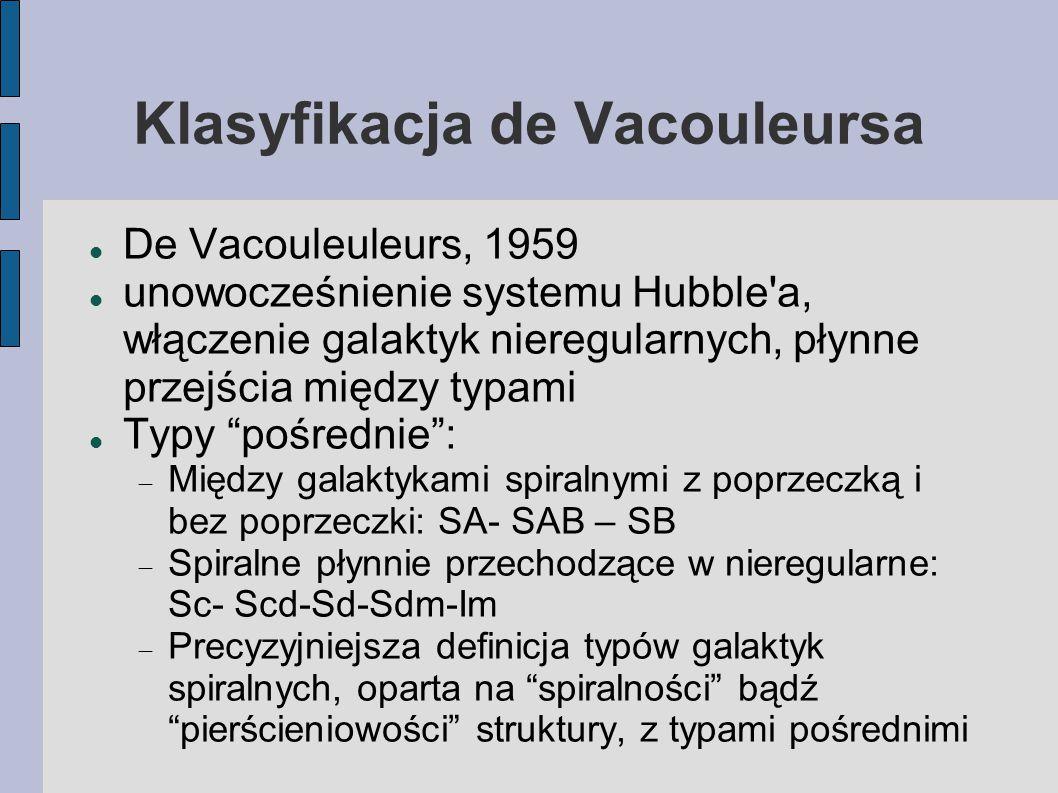 Klasyfikacja de Vacouleursa