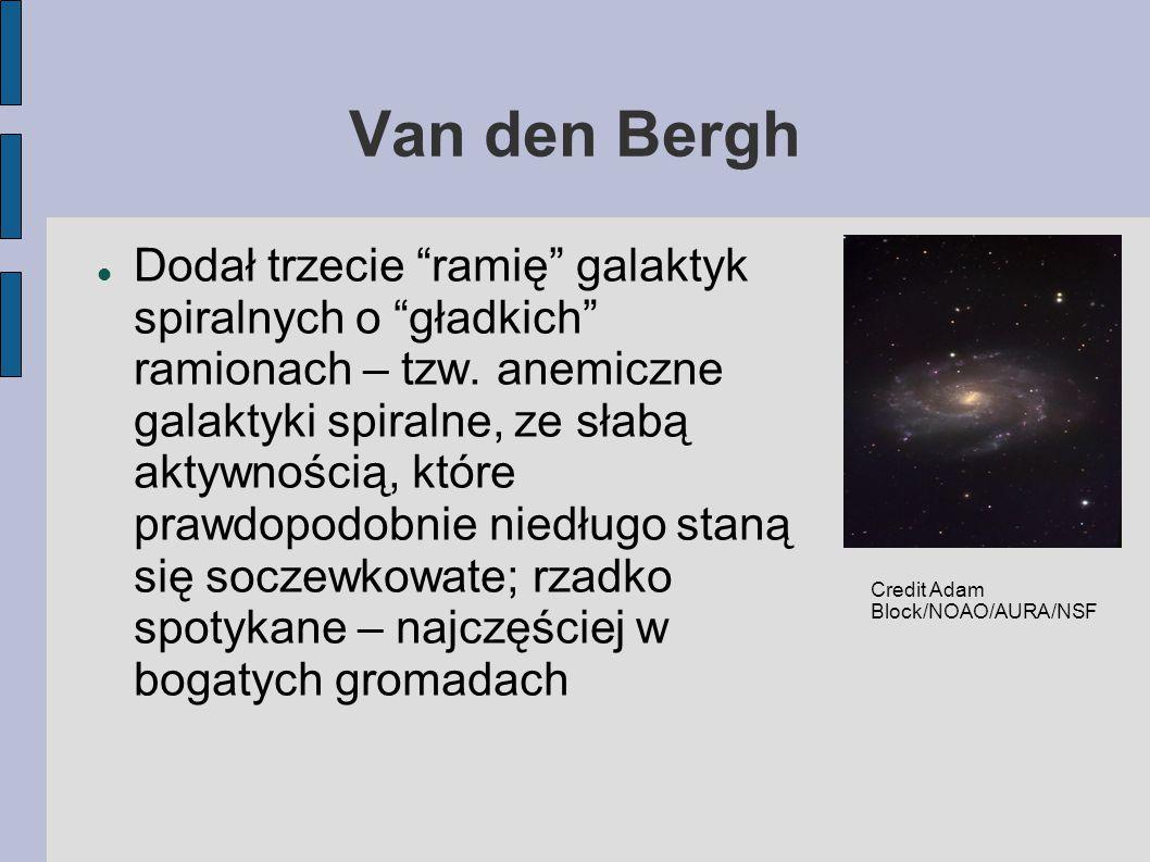 Van den Bergh