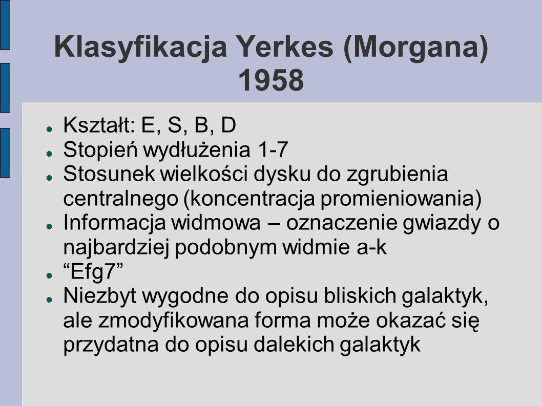 Klasyfikacja Yerkes (Morgana) 1958
