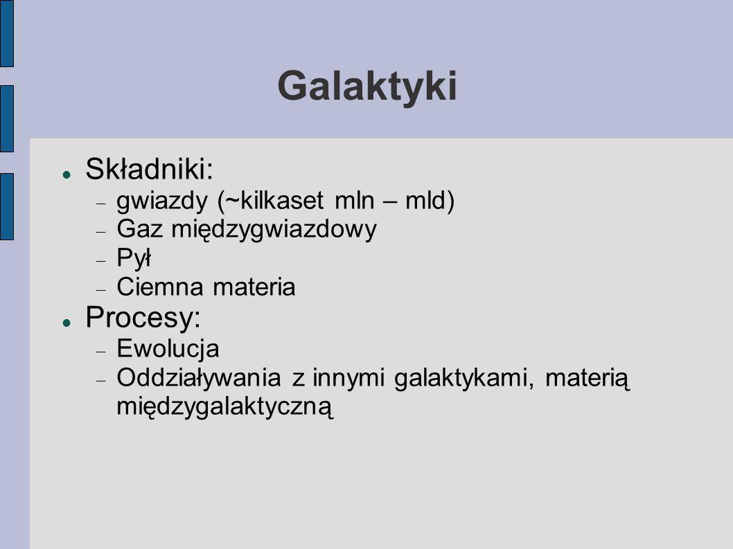Galaktyki Składniki: Procesy: gwiazdy (~kilkaset mln – mld)