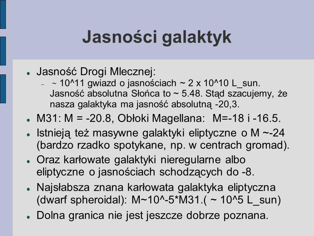 Jasności galaktyk Jasność Drogi Mlecznej: