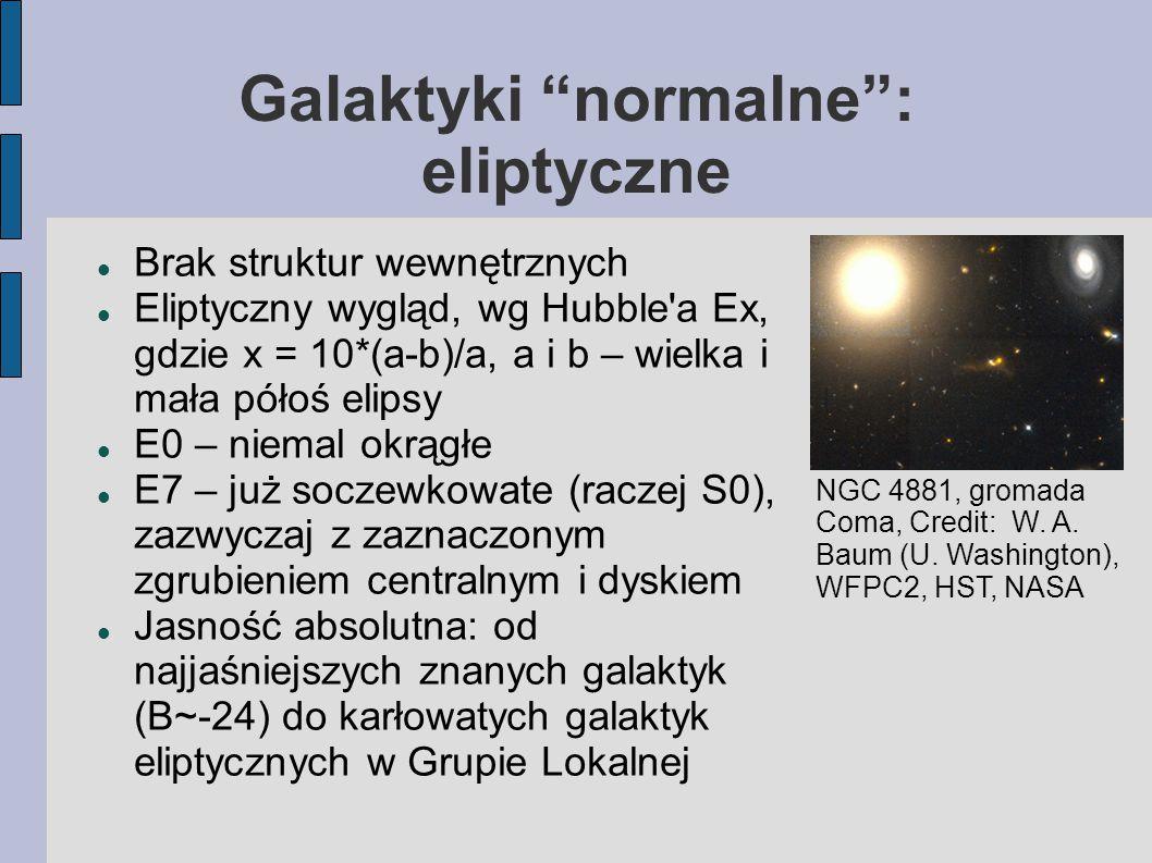 Galaktyki normalne : eliptyczne