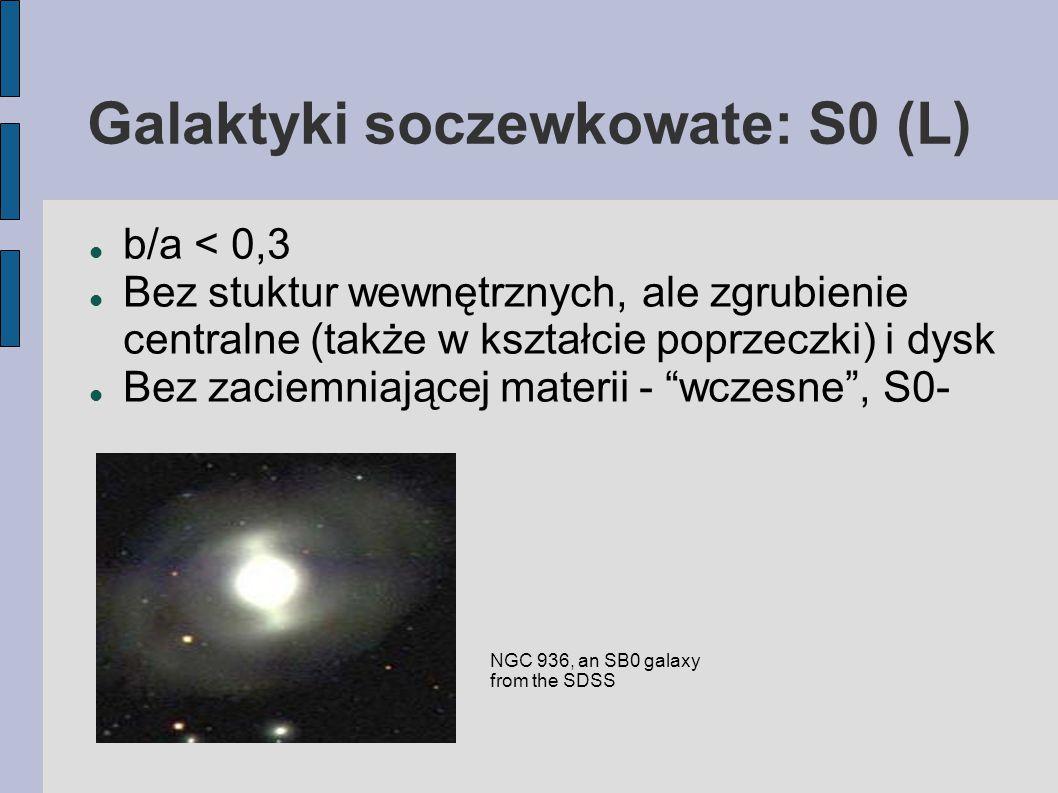 Galaktyki soczewkowate: S0 (L)
