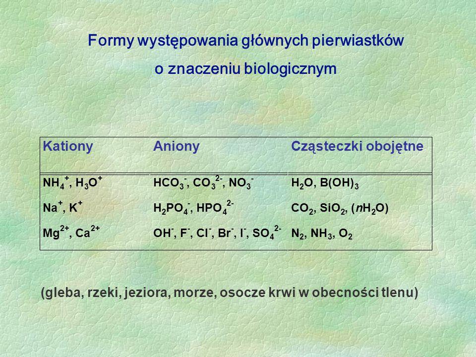 Formy występowania głównych pierwiastków o znaczeniu biologicznym