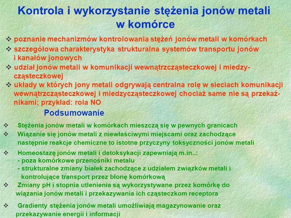 Kontrola i wykorzystanie stężenia jonów metali
