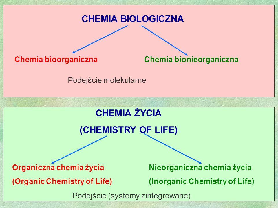 CHEMIA ŻYCIA (CHEMISTRY OF LIFE)