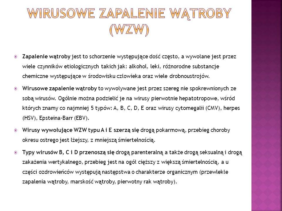 Wirusowe zapalenie wątroby (WZW)