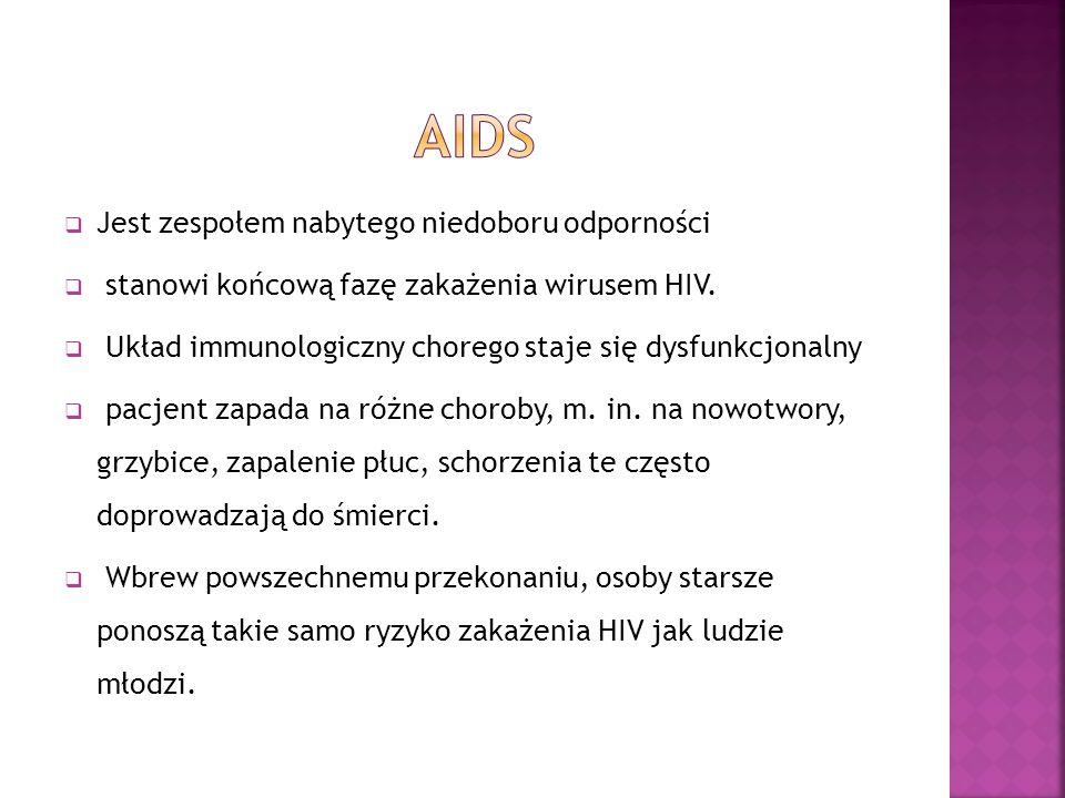 AiDS Jest zespołem nabytego niedoboru odporności