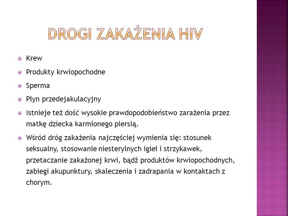 Drogi zakażenia HIV Krew Produkty krwiopochodne Sperma