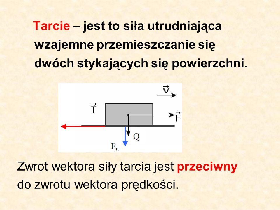 Zwrot wektora siły tarcia jest przeciwny do zwrotu wektora prędkości.