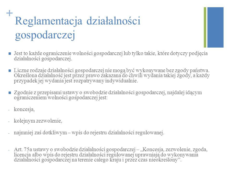 Reglamentacja działalności gospodarczej