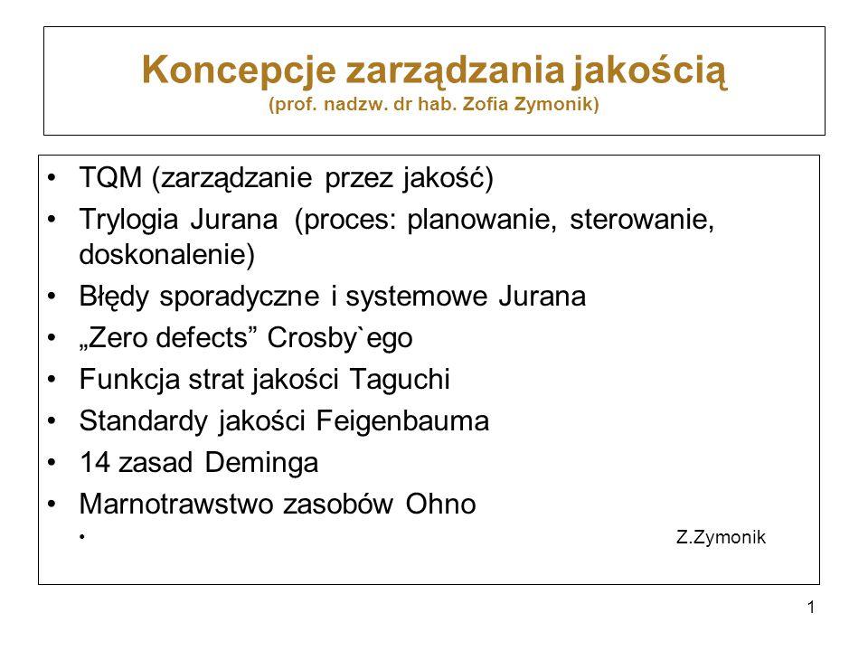 Koncepcje zarządzania jakością (prof. nadzw. dr hab. Zofia Zymonik)