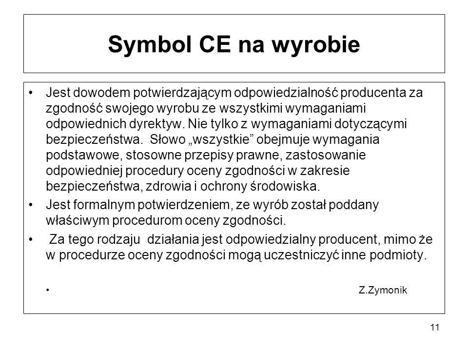 Symbol CE na wyrobie