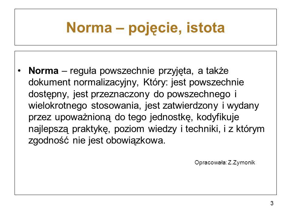 Norma – pojęcie, istota