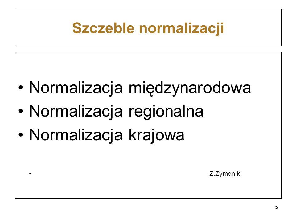 Szczeble normalizacji