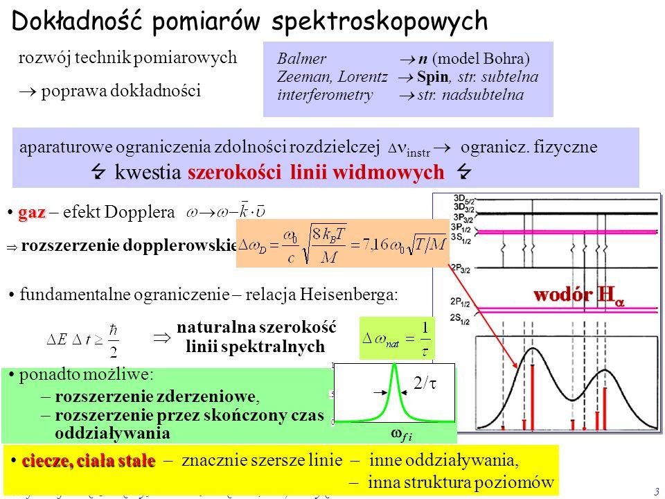 Dokładność pomiarów spektroskopowych