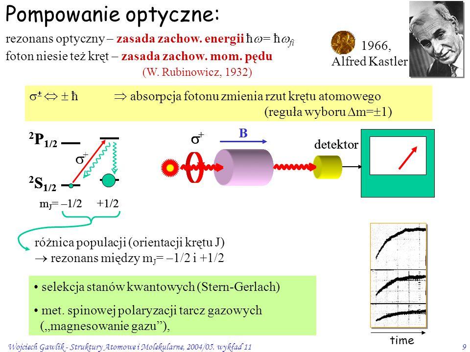 Pompowanie optyczne: 2P1/2 2S1/2 + 2P1/2 2S1/2 +