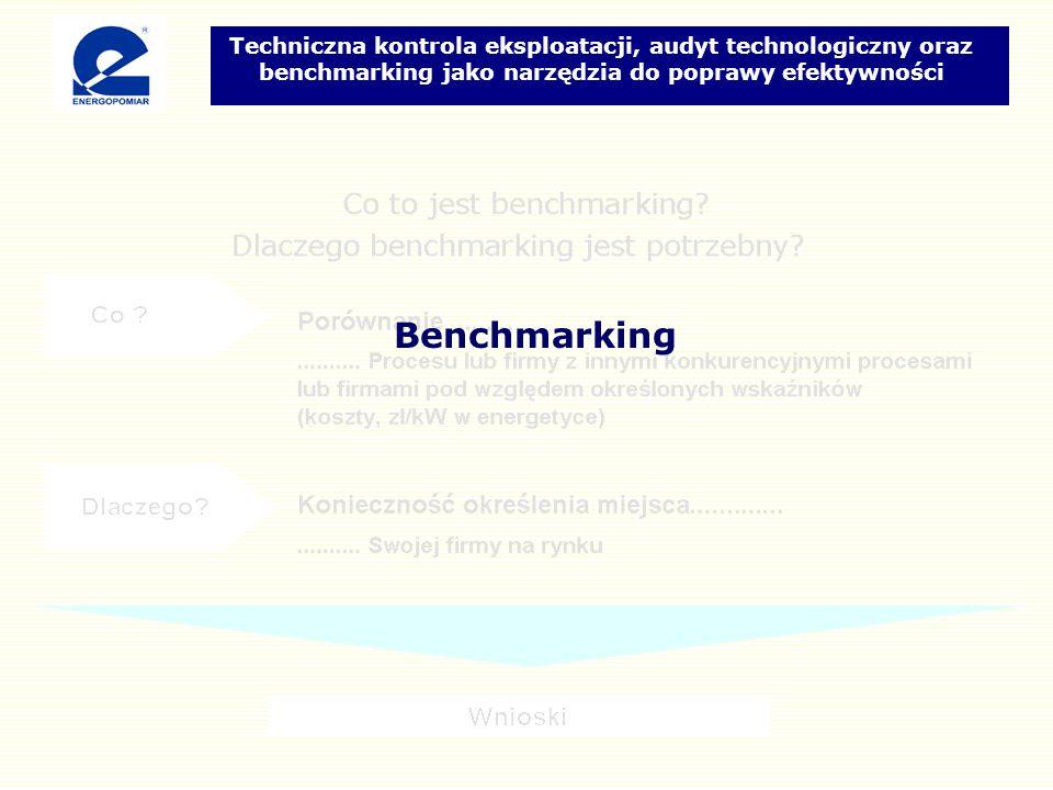 Techniczna kontrola eksploatacji, audyt technologiczny oraz benchmarking jako narzędzia do poprawy efektywności