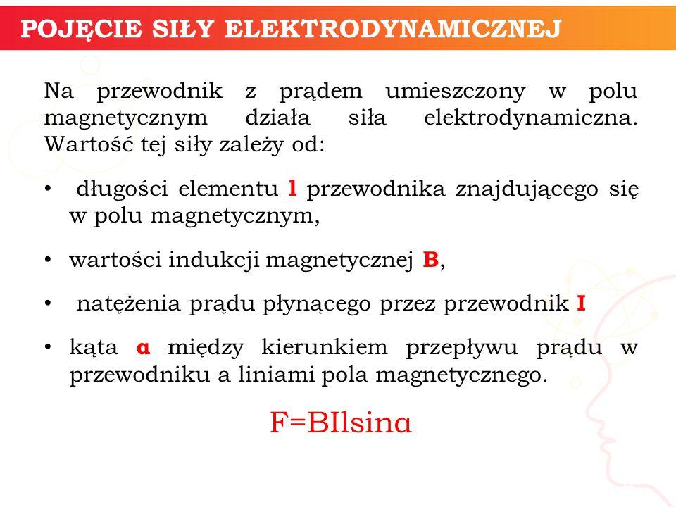 F=BIlsinα POJĘCIE SIŁY ELEKTRODYNAMICZNEJ