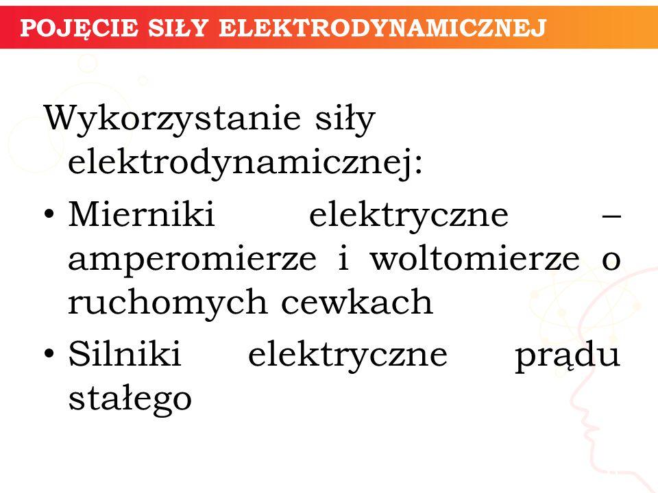 Wykorzystanie siły elektrodynamicznej: