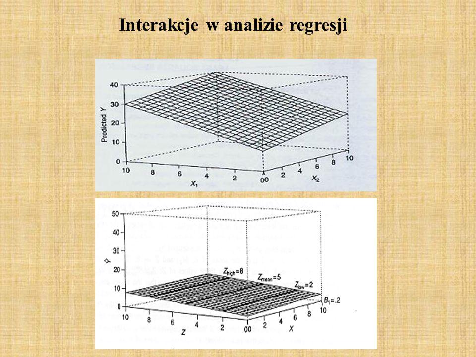 Interakcje w analizie regresji