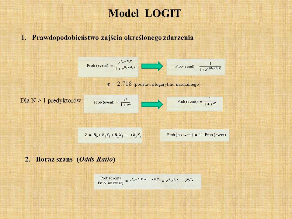 Model LOGIT 1. Prawdopodobieństwo zajścia określonego zdarzenia