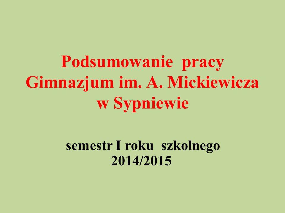Podsumowanie pracy Gimnazjum im. A. Mickiewicza w Sypniewie
