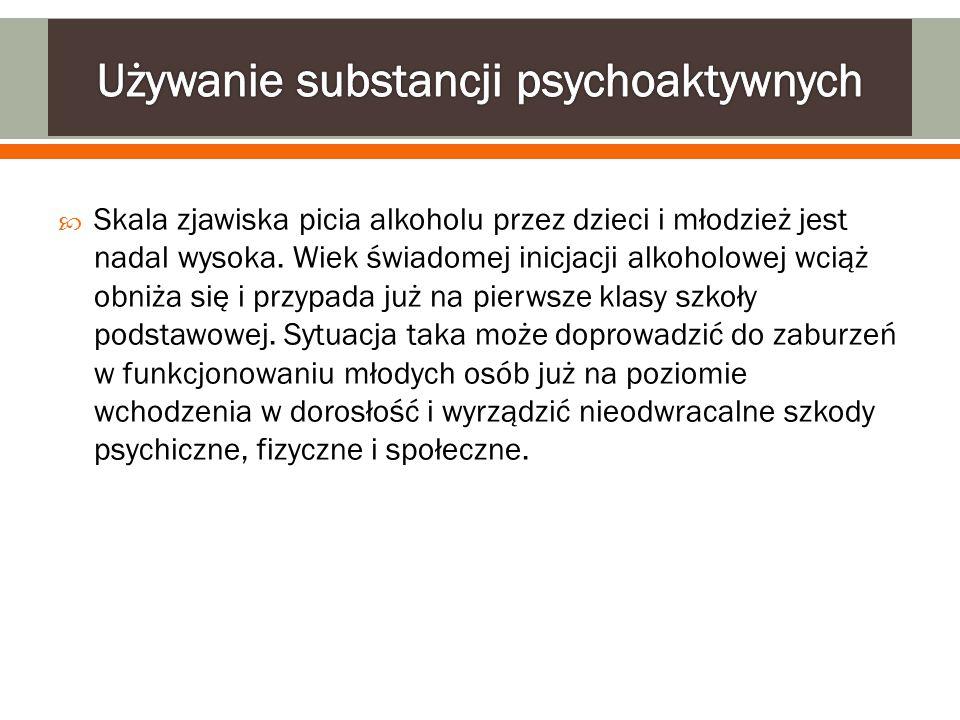 Używanie substancji psychoaktywnych
