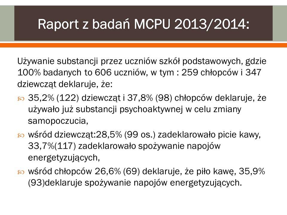 Raport z badań MCPU 2013/2014: