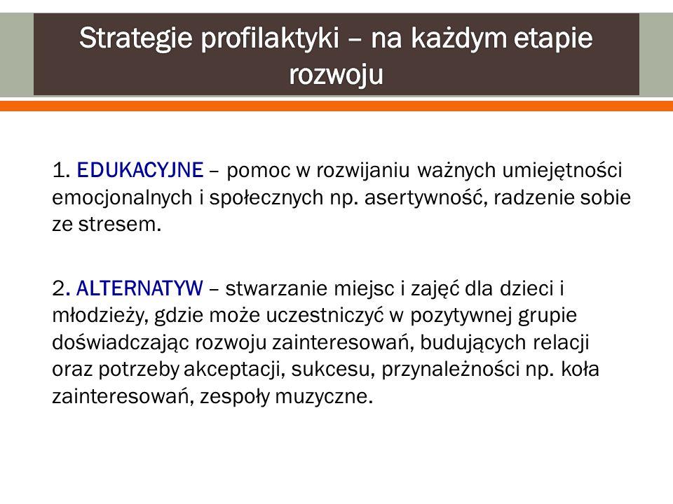 Strategie profilaktyki – na każdym etapie rozwoju