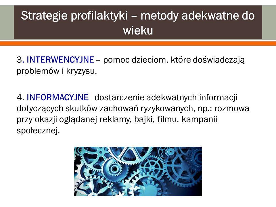 Strategie profilaktyki – metody adekwatne do wieku