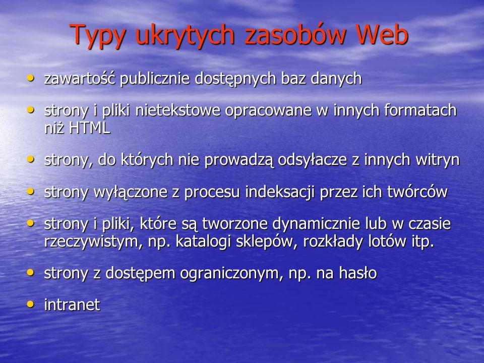 Typy ukrytych zasobów Web