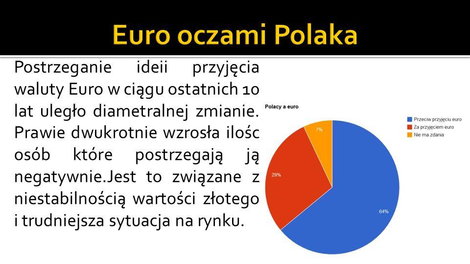 Euro oczami Polaka