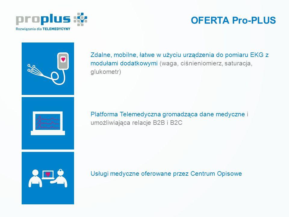 OFERTA Pro-PLUS Zdalne, mobilne, łatwe w użyciu urządzenia do pomiaru EKG z modułami dodatkowymi (waga, ciśnieniomierz, saturacja, glukometr)